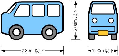 制定当時の軽自動車の規格