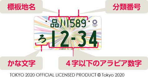 東京2020オリンピック公式サイトより